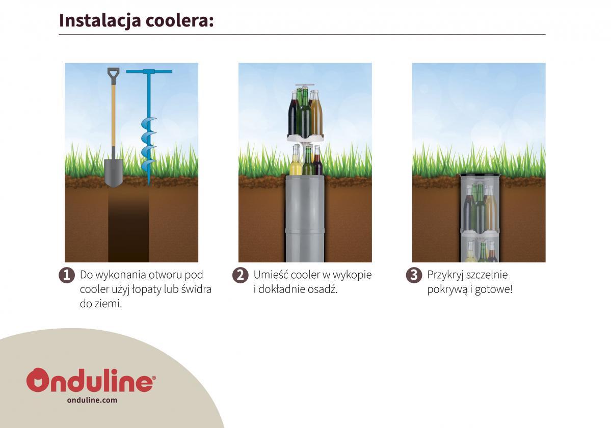 Cooler gruntowy - montaż